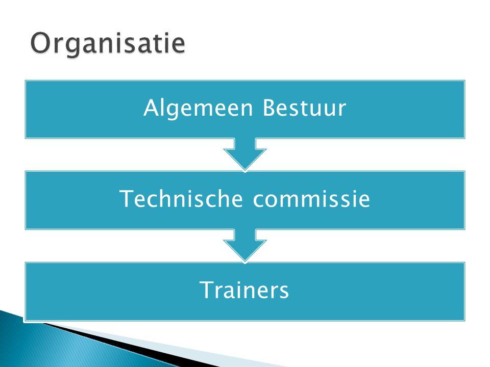 Organisatie Algemeen Bestuur Technische commissie Trainers