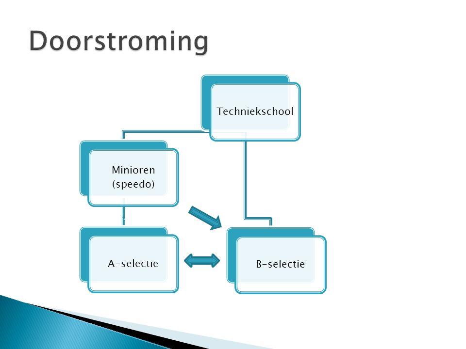 Doorstroming Techniekschool Minioren (speedo) A-selectie B-selectie