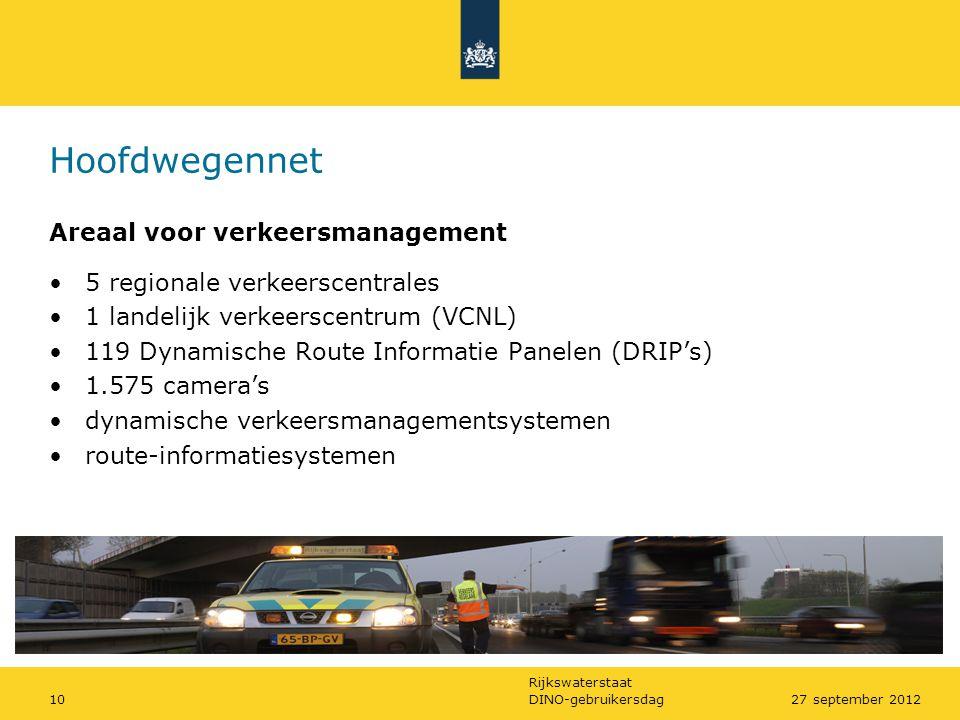 Hoofdwegennet Areaal voor verkeersmanagement