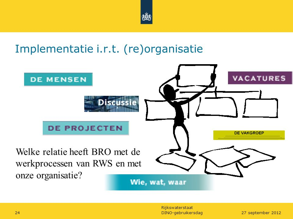 Implementatie i.r.t. (re)organisatie