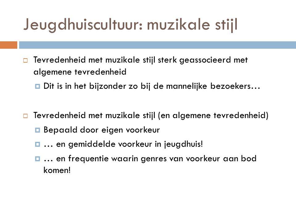 Jeugdhuiscultuur: muzikale stijl