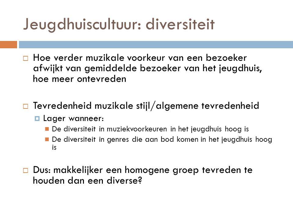 Jeugdhuiscultuur: diversiteit