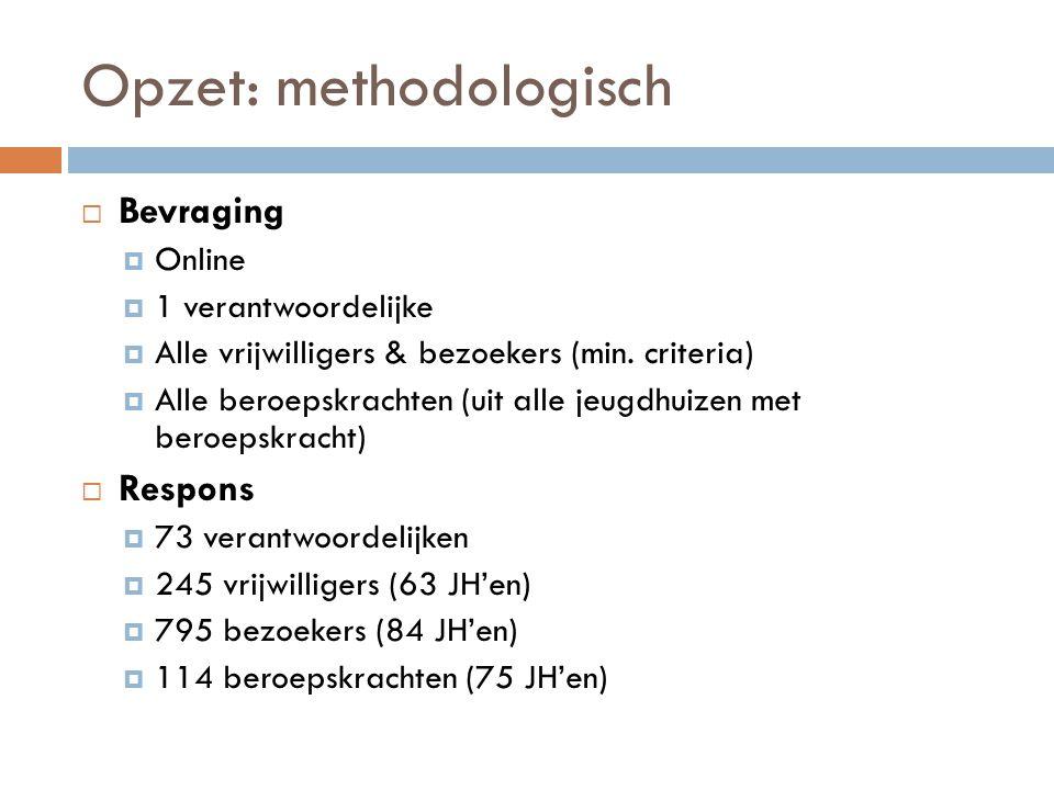 Opzet: methodologisch