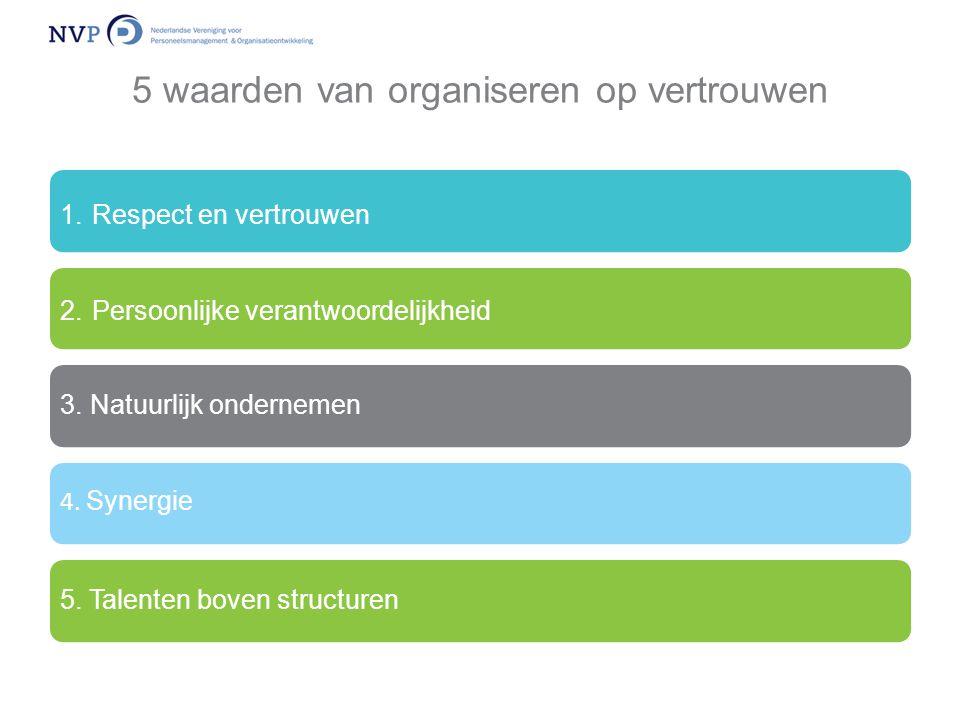 5 waarden van organiseren op vertrouwen