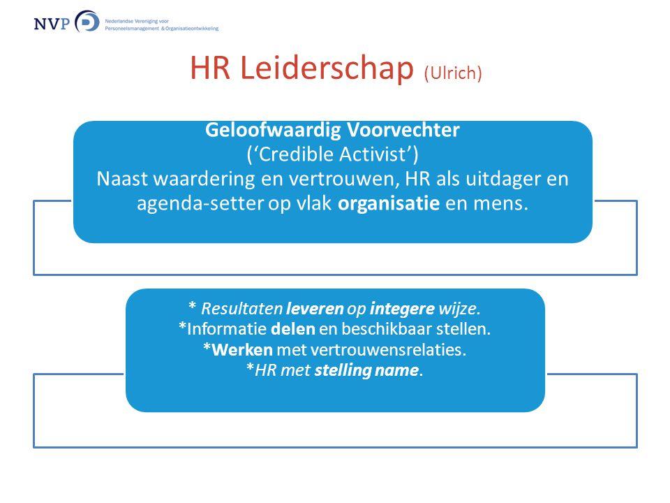 HR Leiderschap (Ulrich)