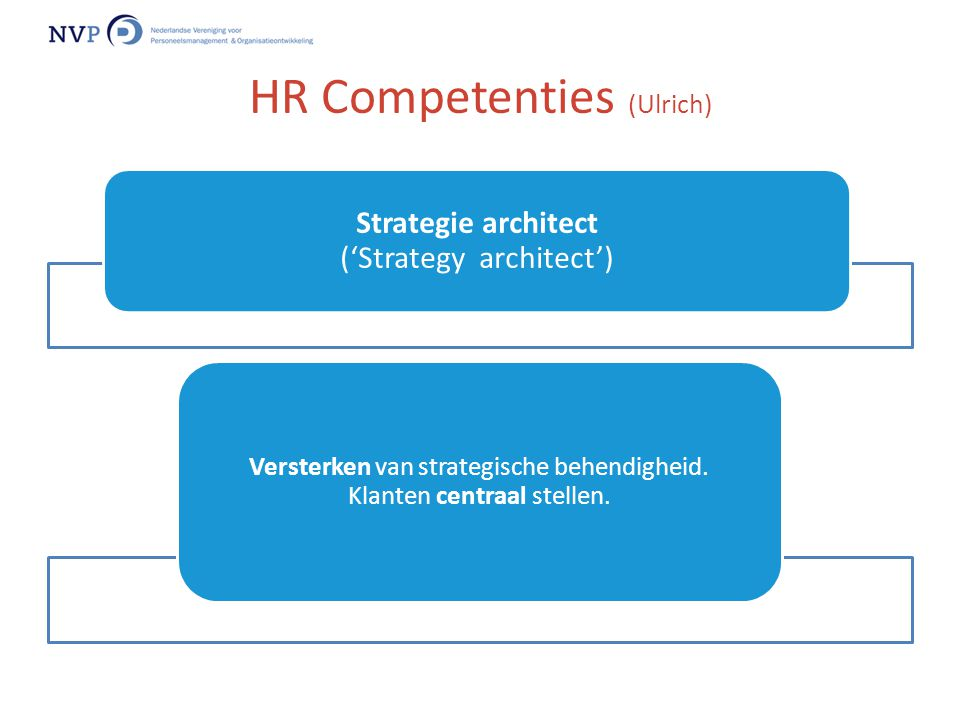 HR Competenties (Ulrich)