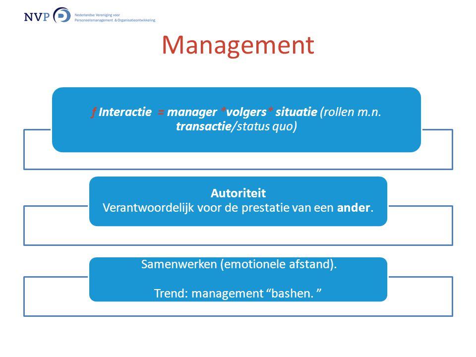 Management f Interactie = manager *volgers* situatie (rollen m.n. transactie/status quo)