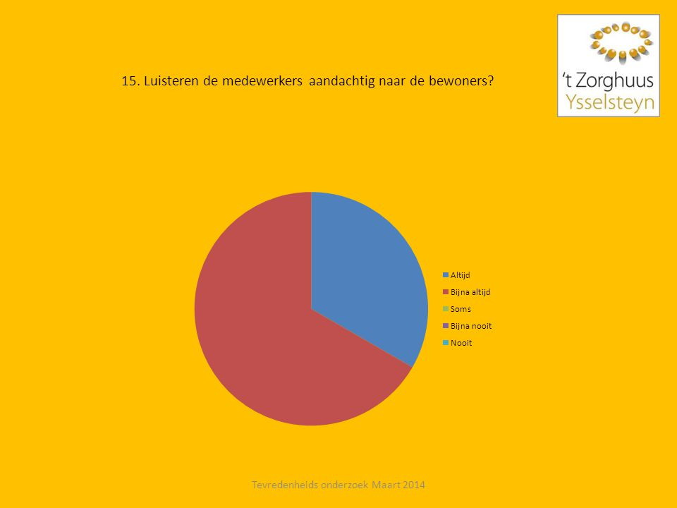 Tevredenheids onderzoek Maart 2014