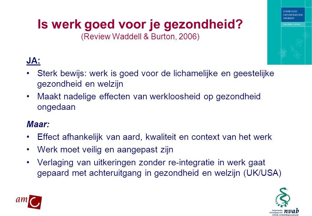 Is werk goed voor je gezondheid (Review Waddell & Burton, 2006)