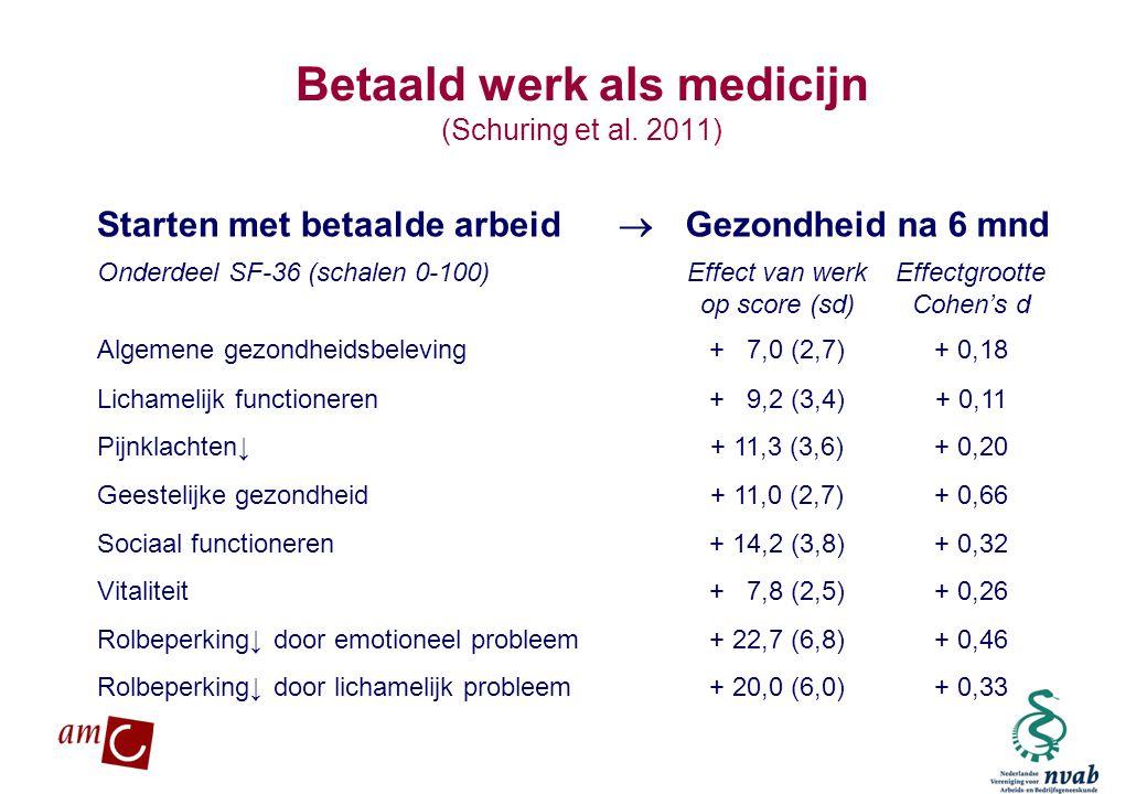 Betaald werk als medicijn (Schuring et al. 2011)