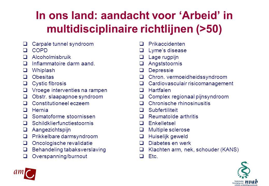 In ons land: aandacht voor 'Arbeid' in multidisciplinaire richtlijnen (>50)