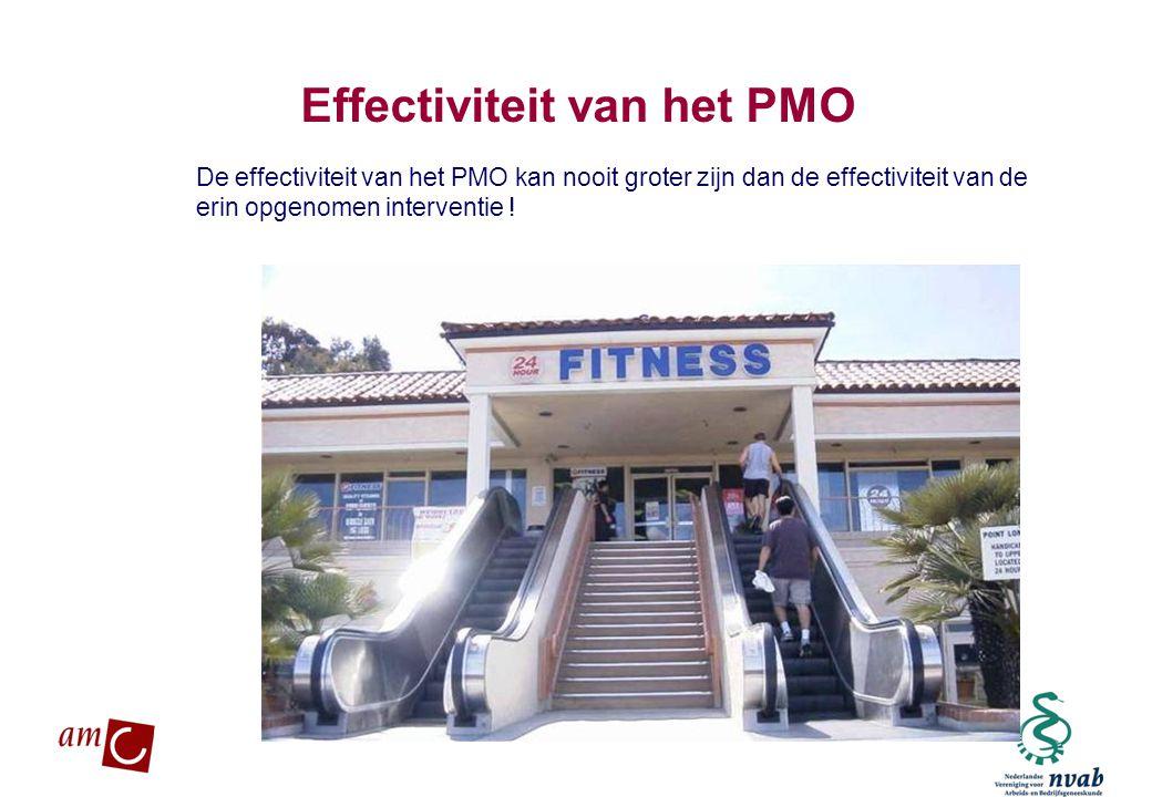 Effectiviteit van het PMO