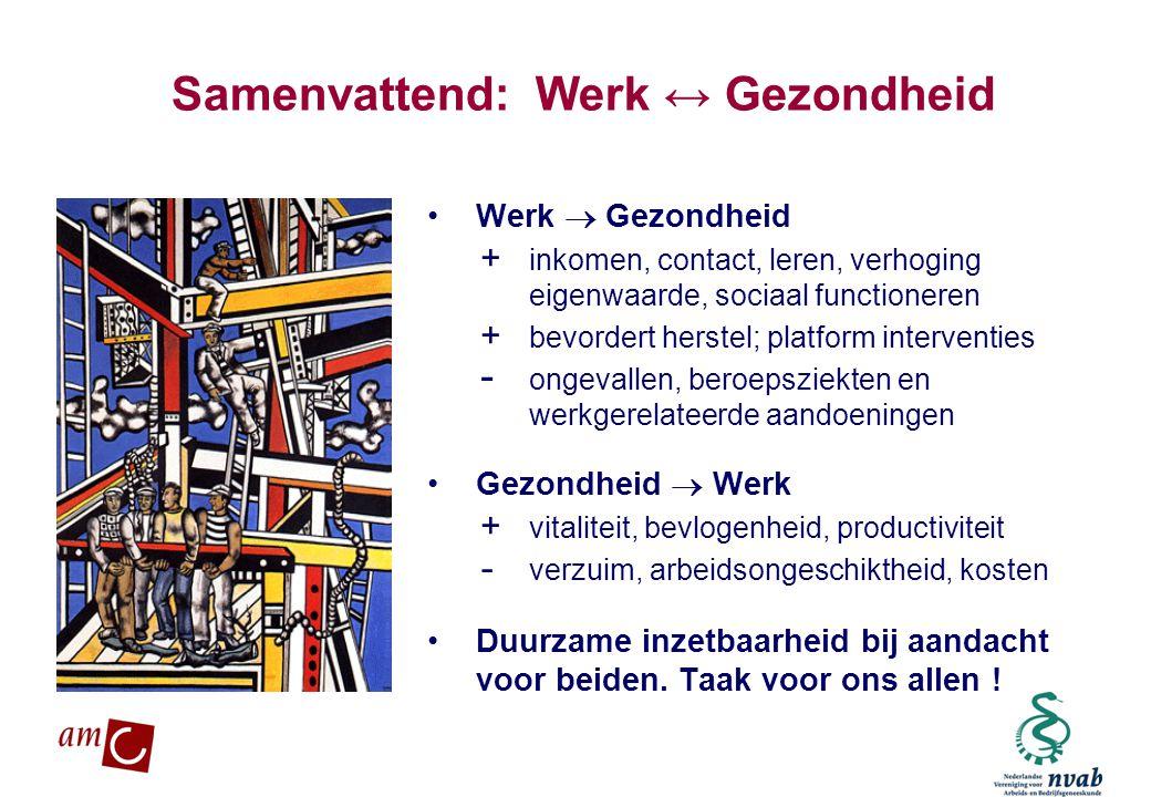 Samenvattend: Werk ↔ Gezondheid