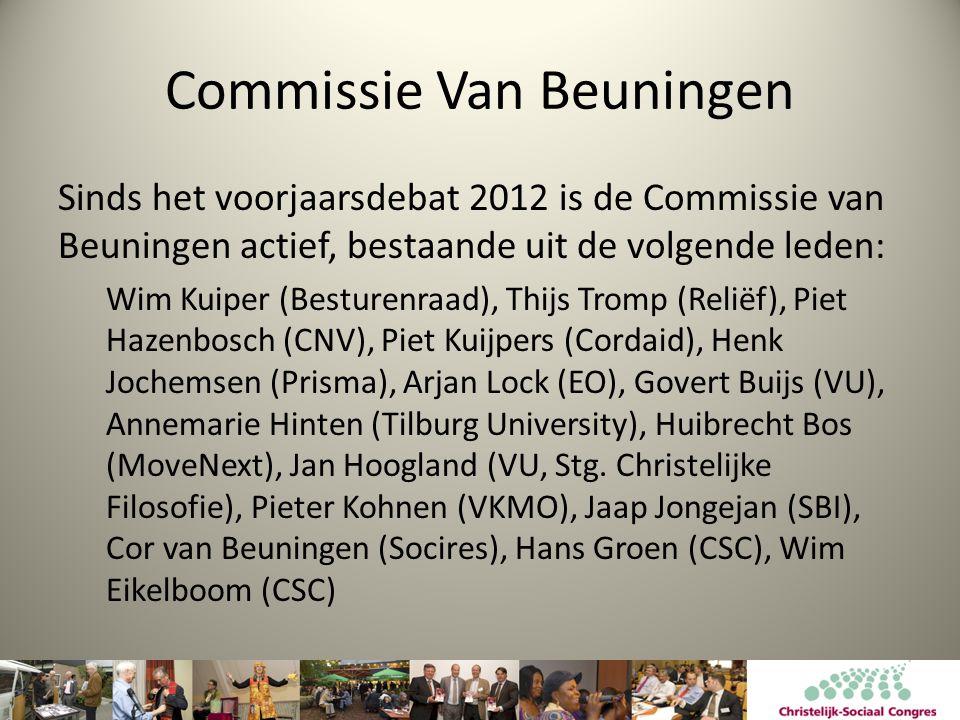 Commissie Van Beuningen