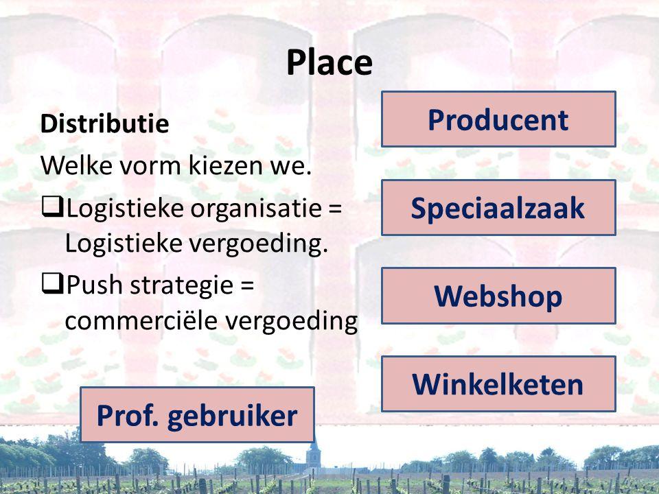 Place Producent Speciaalzaak Webshop Winkelketen Prof. gebruiker