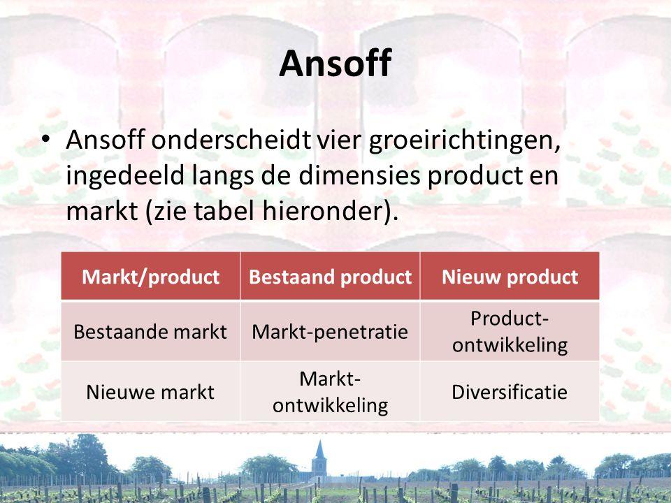 Product-ontwikkeling