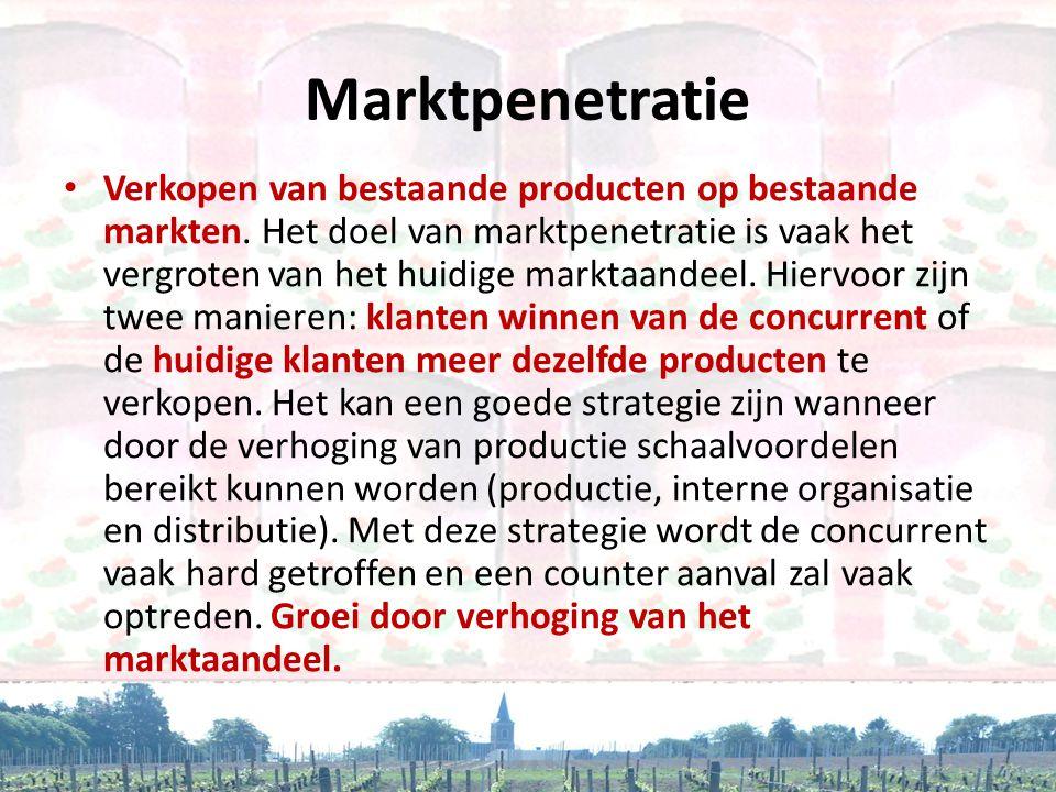 Marktpenetratie