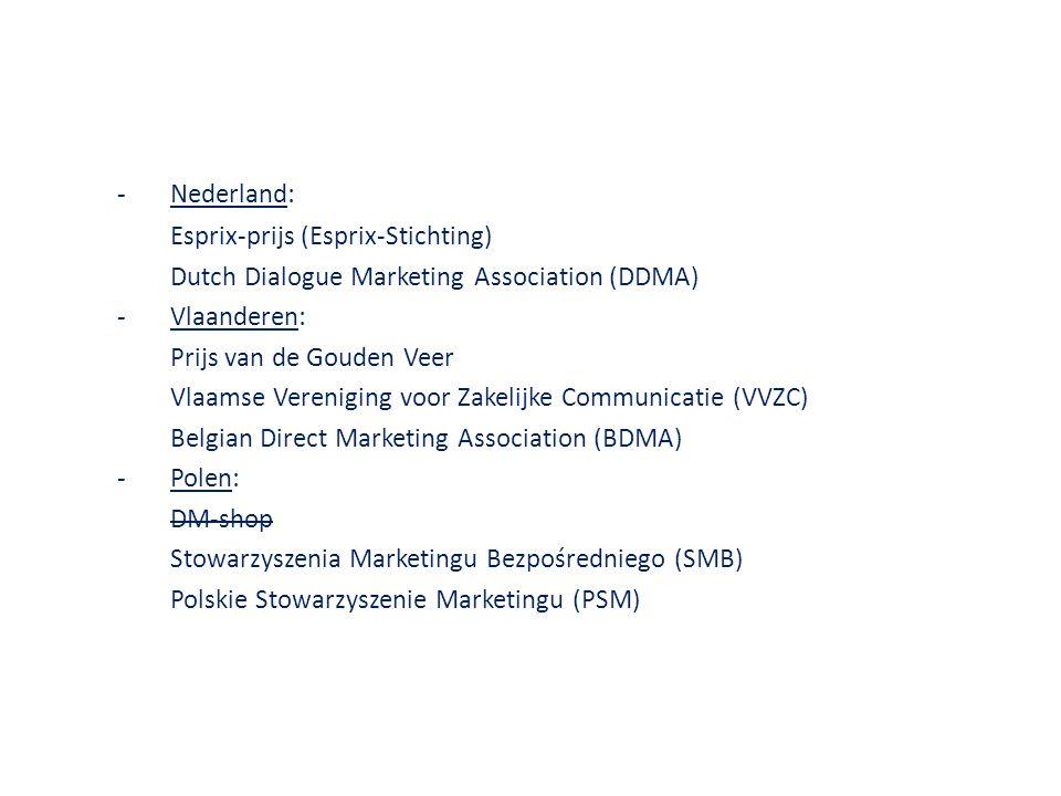 - Nederland: Esprix-prijs (Esprix-Stichting)