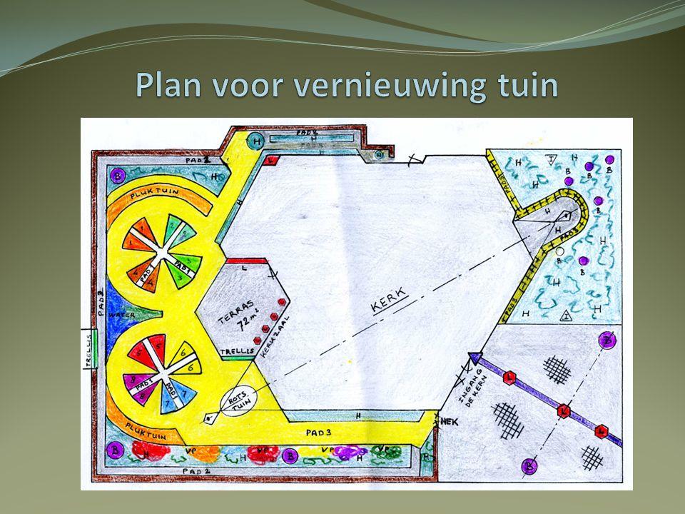 Plan voor vernieuwing tuin