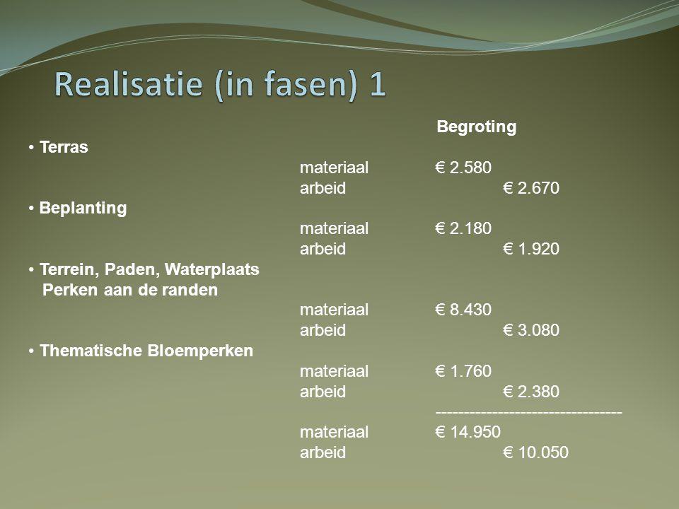 Realisatie (in fasen) 1 Begroting Terras materiaal € 2.580