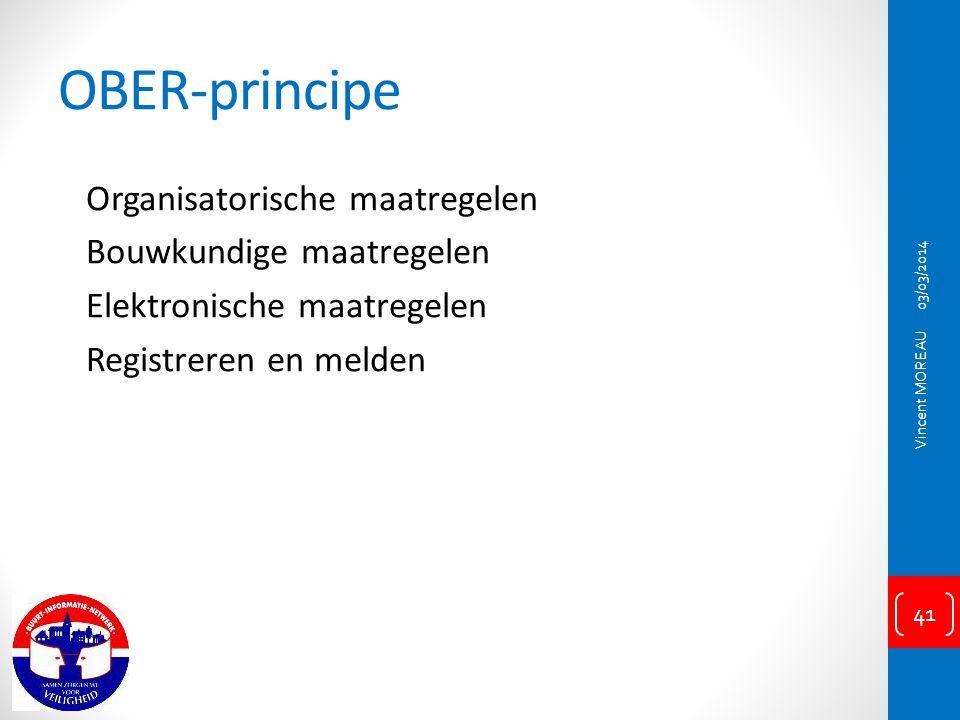 OBER-principe Organisatorische maatregelen Bouwkundige maatregelen