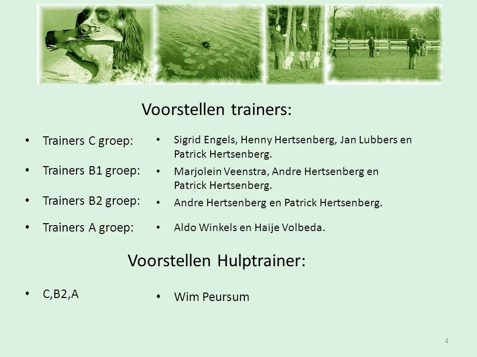Inschrijfavond Voorstellen trainers: Voorstellen Hulptrainer: