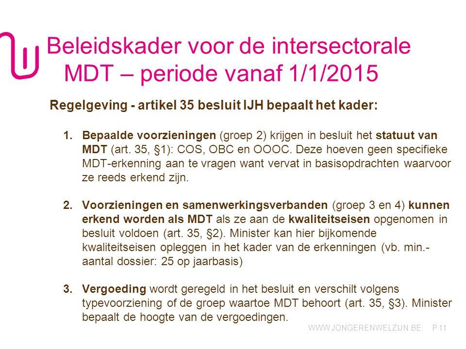Beleidskader voor de intersectorale MDT – periode vanaf 1/1/2015