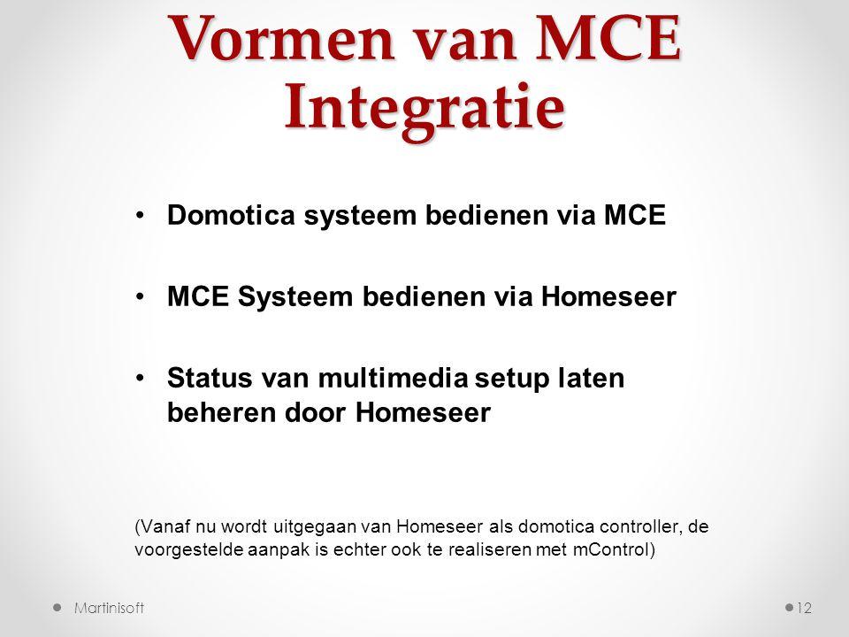 Vormen van MCE Integratie