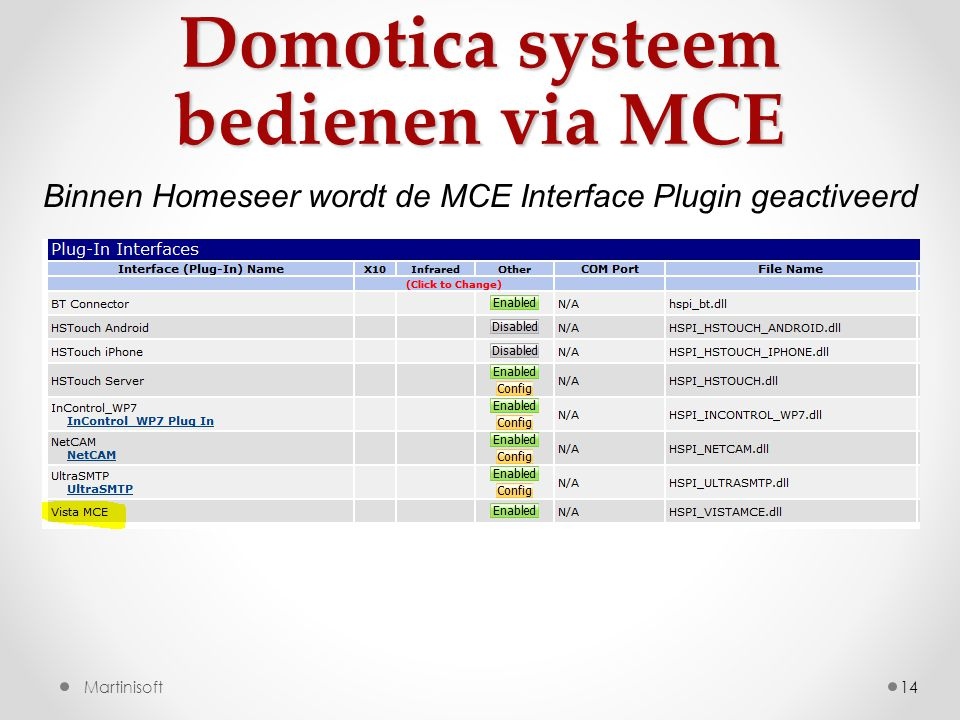 Domotica systeem bedienen via MCE