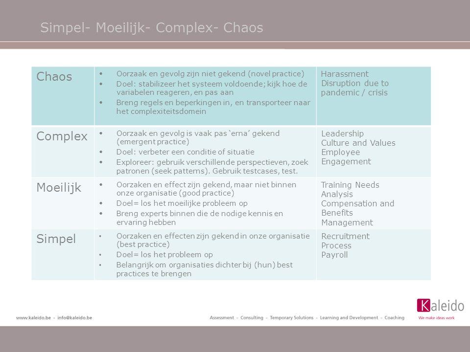 Simpel- Moeilijk- Complex- Chaos