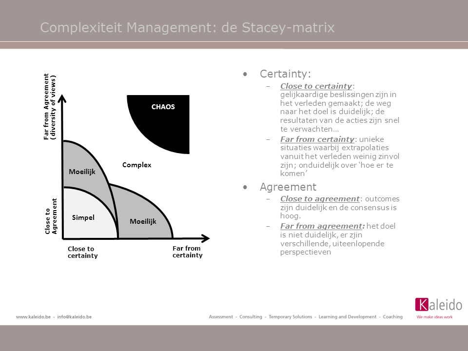 Complexiteit Management: de Stacey-matrix