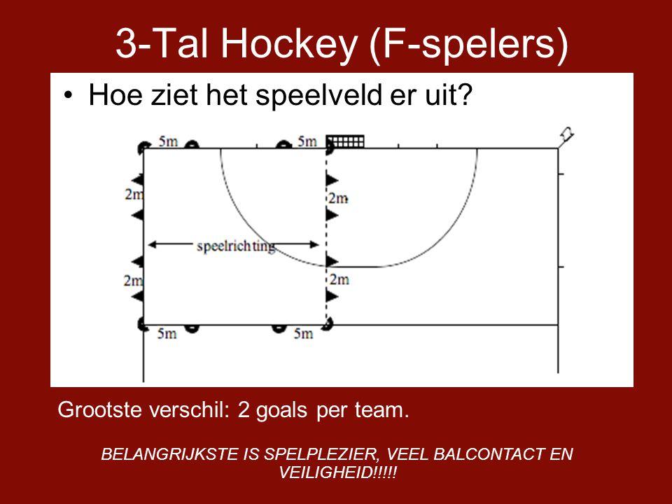 3-Tal Hockey (F-spelers)