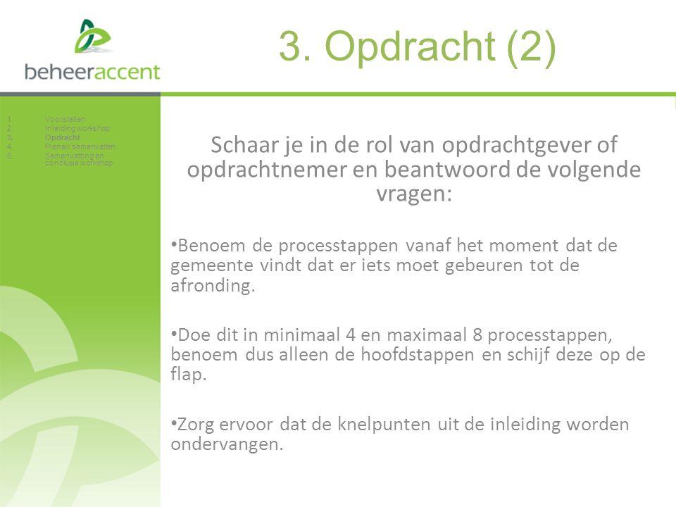 3. Opdracht (2) Voorstellen. Inleiding workshop. Opdracht. Plenair samenvatten. Samenvatting en conclusie workshop.