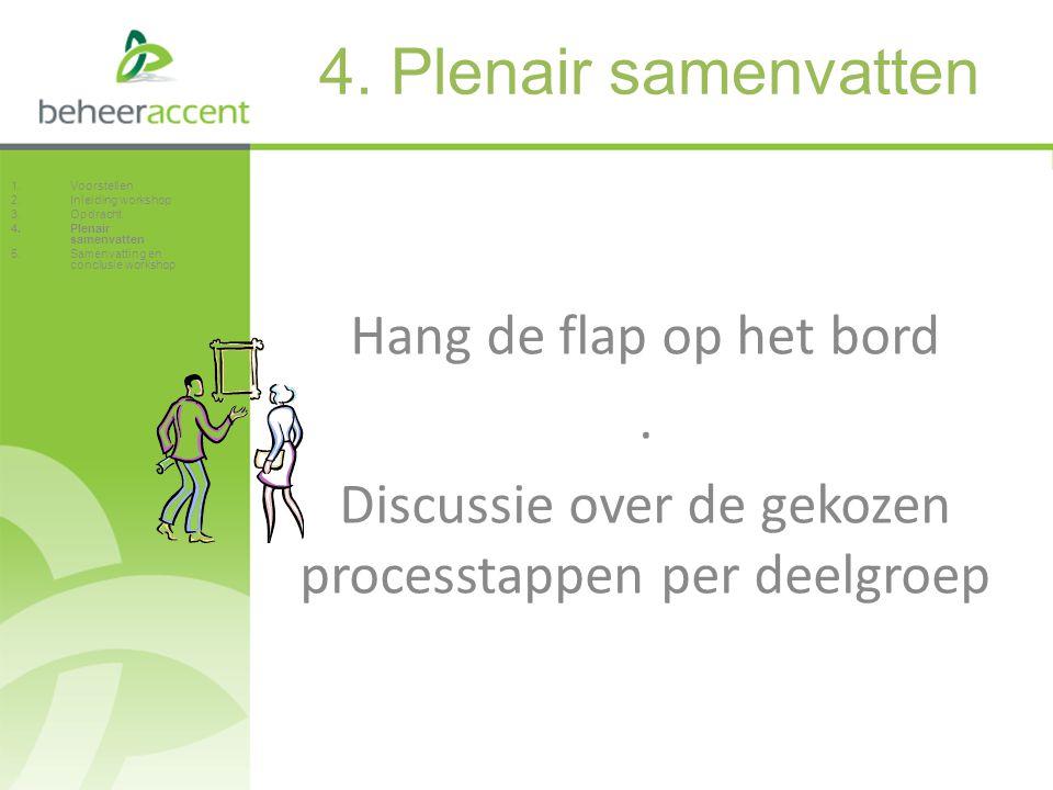 Discussie over de gekozen processtappen per deelgroep