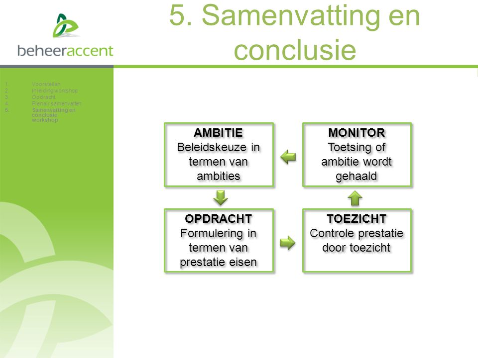 5. Samenvatting en conclusie