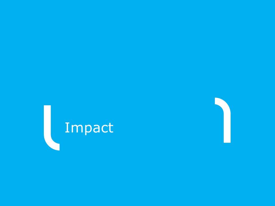 Impact Wie sieht es mit Electro Mobility heute bei Ihnen aus