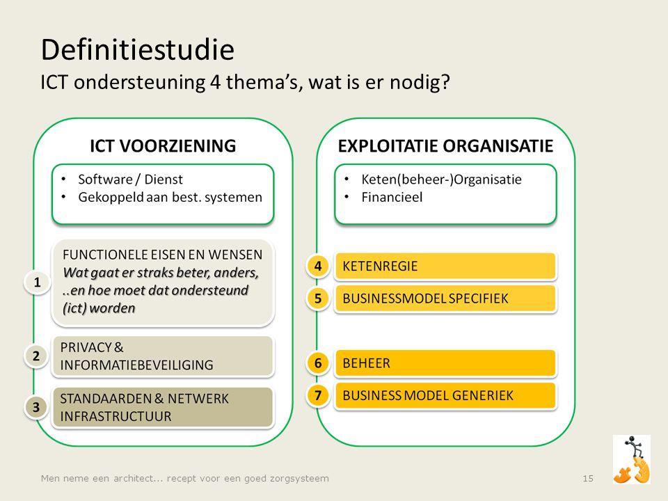 Definitiestudie ICT ondersteuning 4 thema's, wat is er nodig