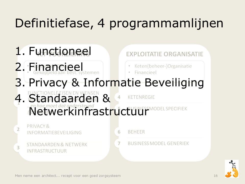 Definitiefase, 4 programmamlijnen