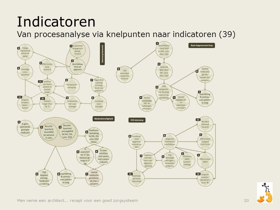 Indicatoren Van procesanalyse via knelpunten naar indicatoren (39)