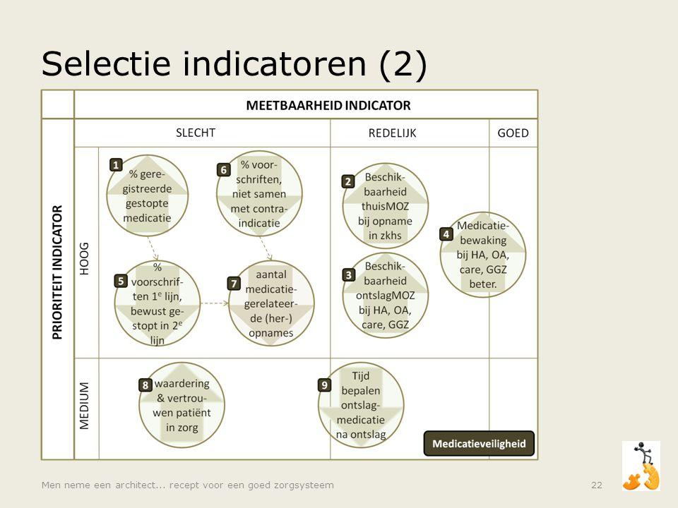 Selectie indicatoren (2)