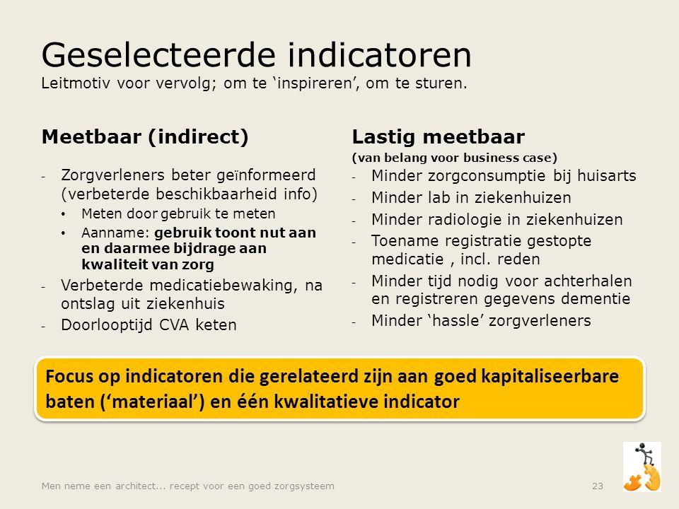 Geselecteerde indicatoren Leitmotiv voor vervolg; om te 'inspireren', om te sturen.