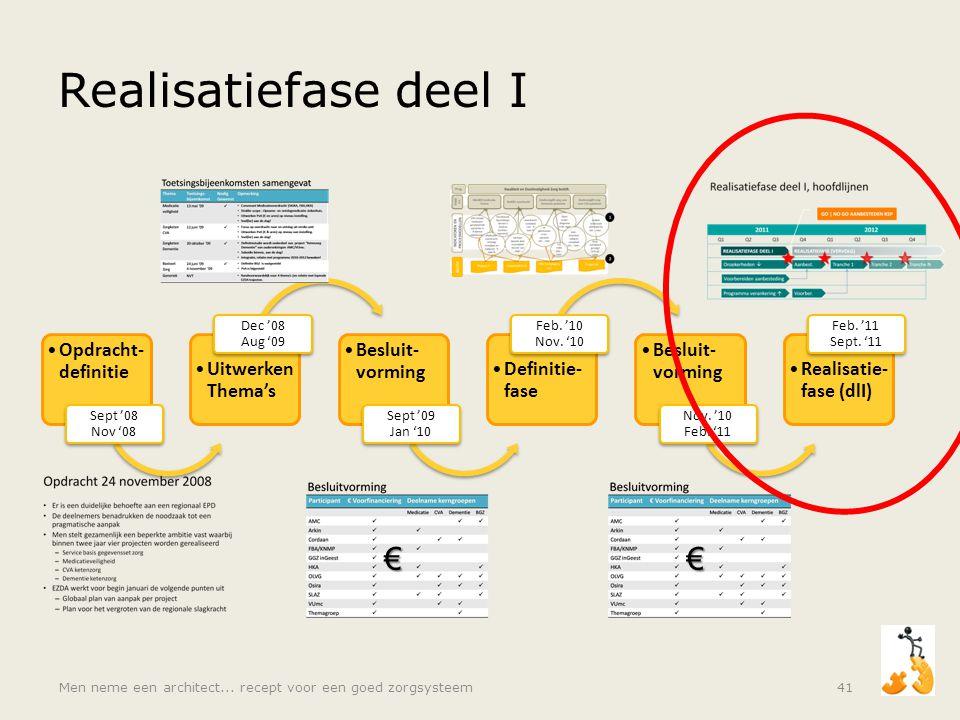 Realisatiefase deel I € Opdracht-definitie Uitwerken Thema's