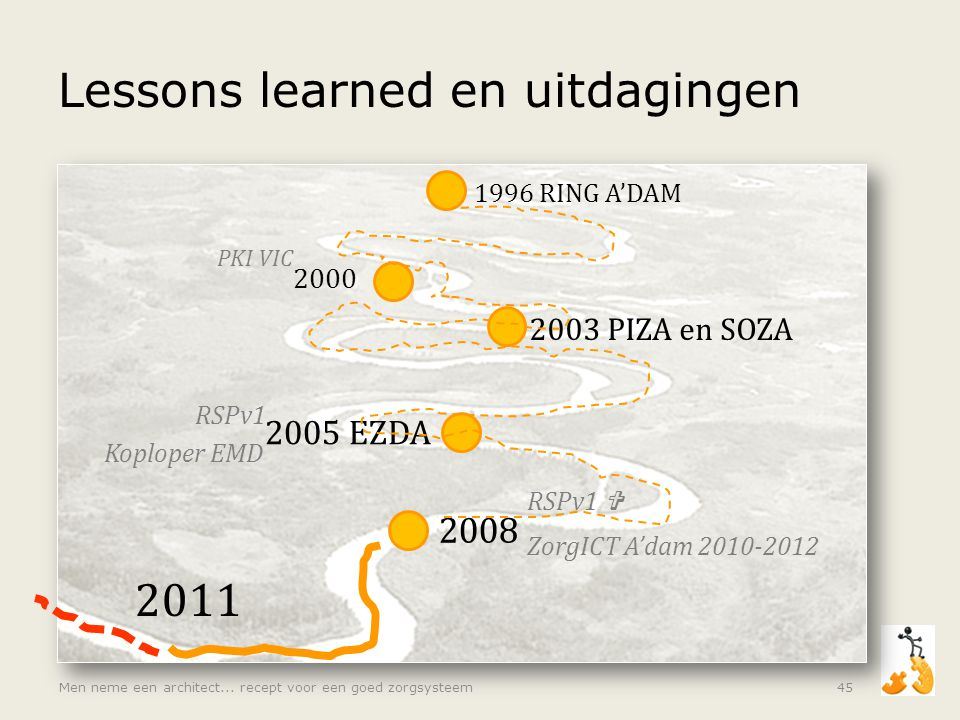 Lessons learned en uitdagingen