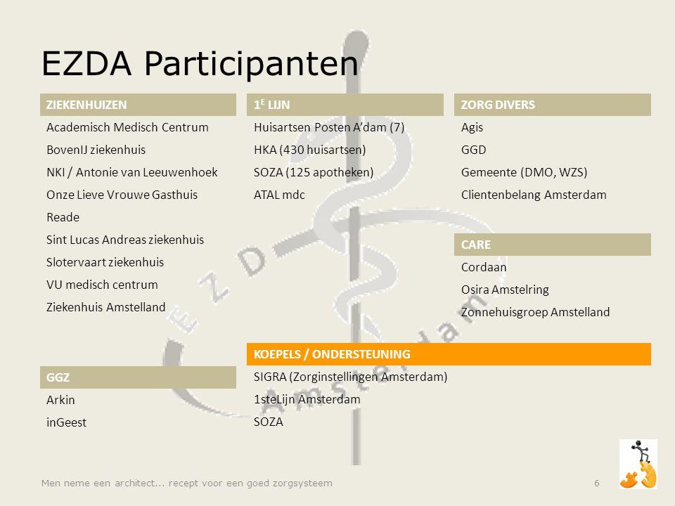 EZDA Participanten ZIEKENHUIZEN Academisch Medisch Centrum