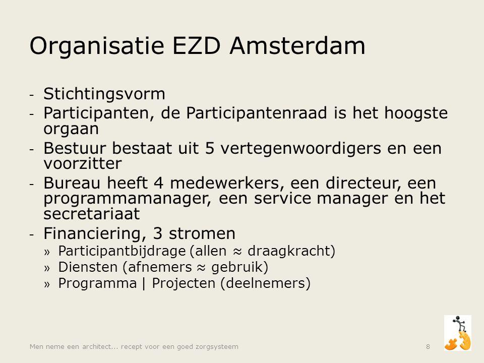 Organisatie EZD Amsterdam