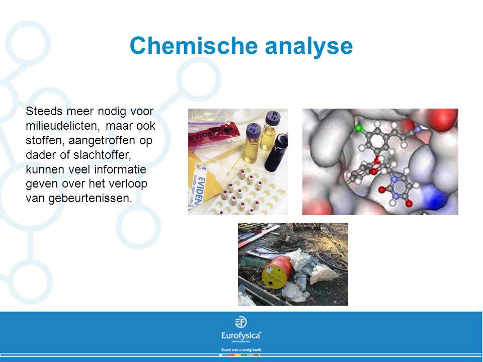Chemische analyse
