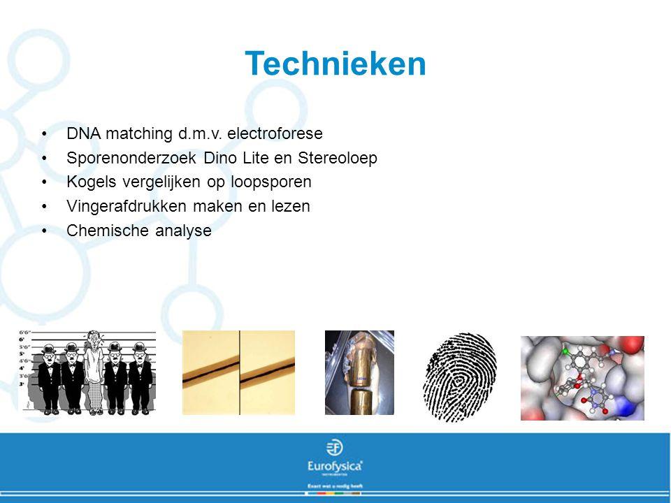 Technieken DNA matching d.m.v. electroforese