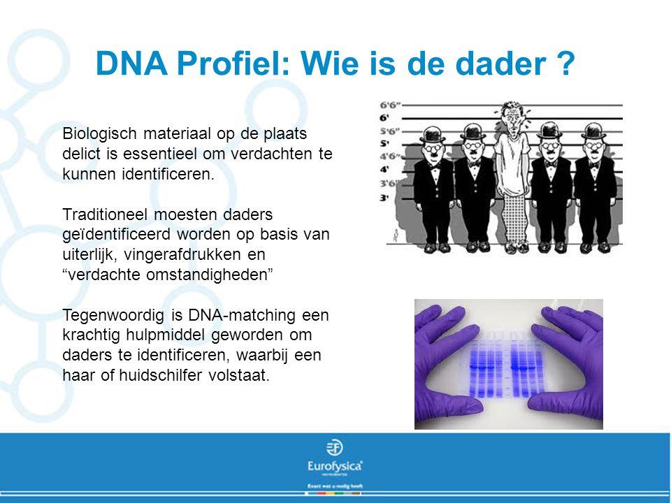 DNA Profiel: Wie is de dader