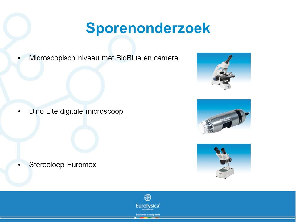 Sporenonderzoek Microscopisch niveau met BioBlue en camera