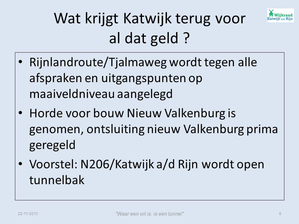 Wat krijgt Katwijk terug voor al dat geld